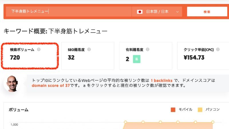 無料サイトUbersuggest(ウーバーサジェスト)を使って検索ボリュームチェックしよう